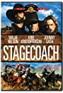 Stagecoach (1986) Poster