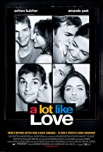 Primary image for A Lot Like Love