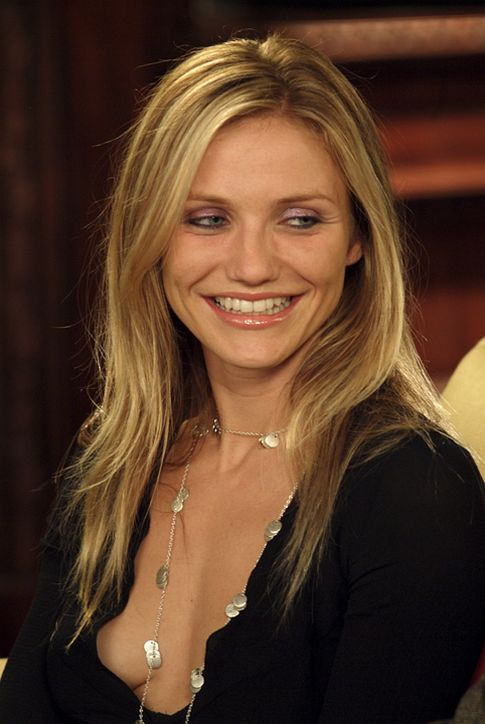 Pictures & Photos from Charlie's Angels: Full Throttle ...Imdb.com Cameron Diaz