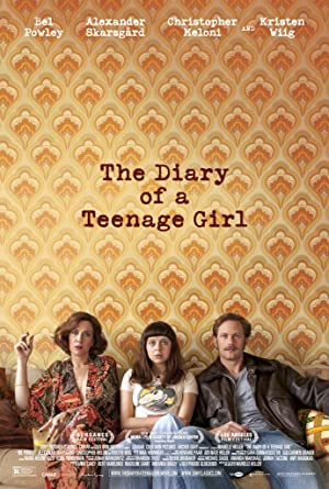 Diary of a Teenage Girl Poster