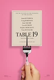 Table 19 Poster
