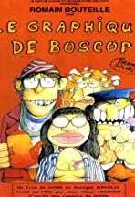 Le graphique de Boscop
