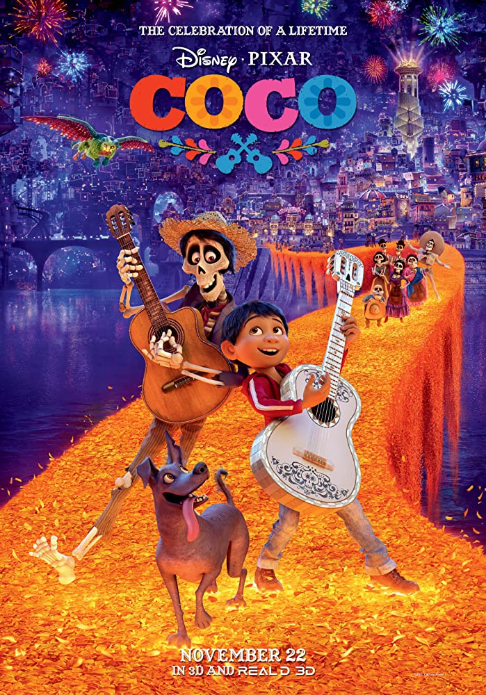 Coco 2017 Latest Movie Free Download with Trailer